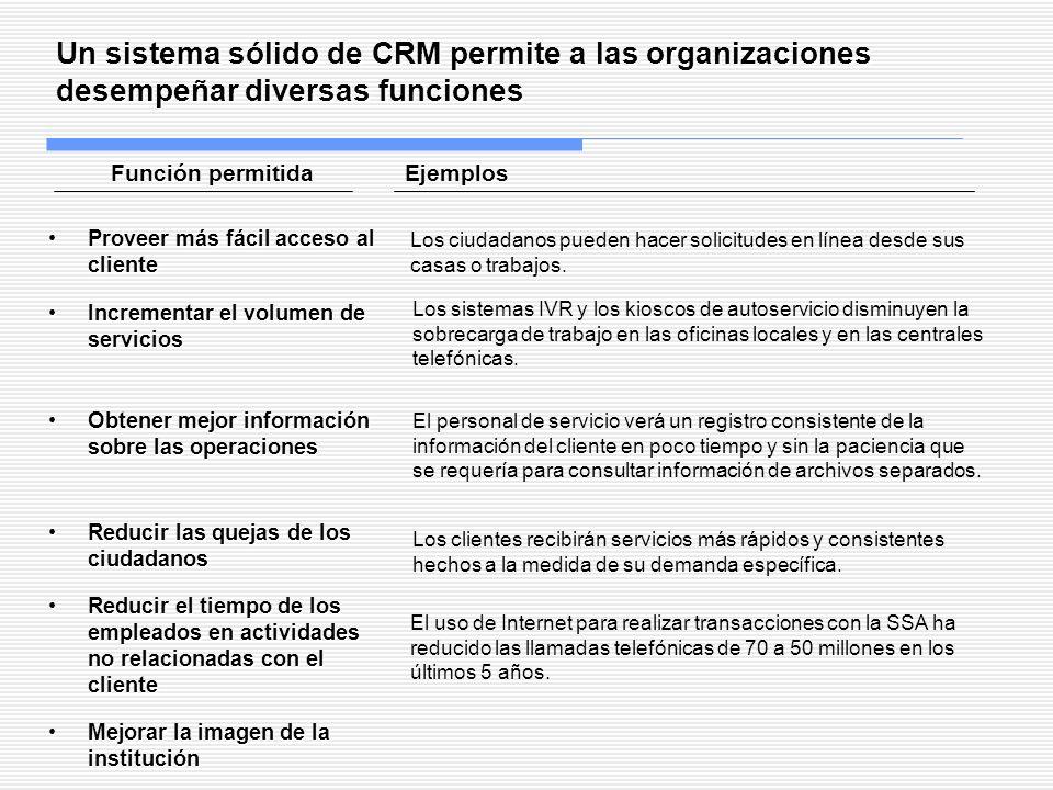 Un sistema sólido de CRM permite a las organizaciones desempeñar diversas funciones Proveer más fácil acceso al clienteProveer más fácil acceso al cli