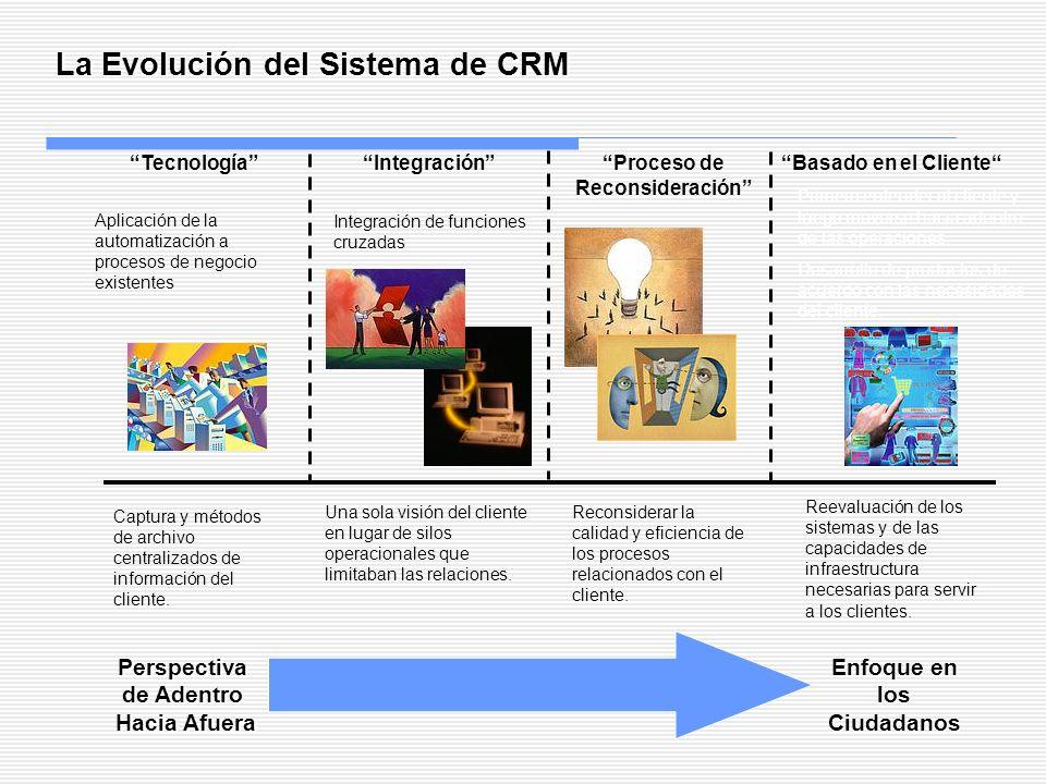 La Evolución del Sistema de CRM Perspectiva de Adentro Hacia Afuera Enfoque en los Ciudadanos TecnologíaIntegraciónProceso de Reconsideración Basado e
