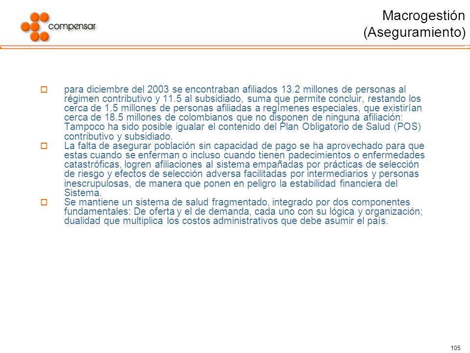 105 Macrogestión (Aseguramiento) para diciembre del 2003 se encontraban afiliados 13.2 millones de personas al régimen contributivo y 11.5 al subsidia