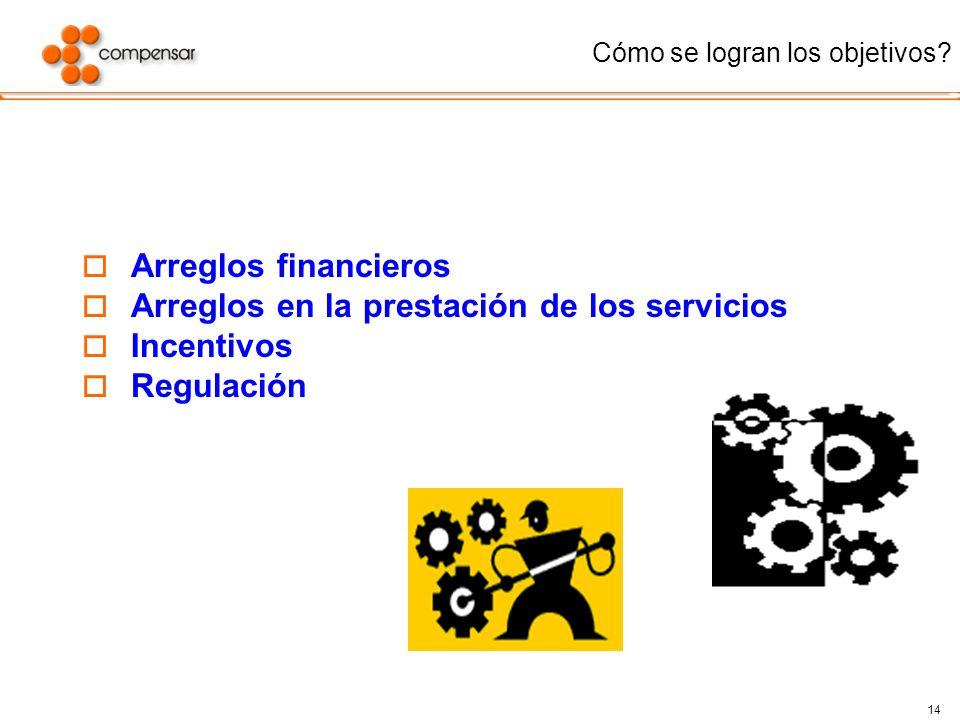 14 Cómo se logran los objetivos? Arreglos financieros Arreglos en la prestación de los servicios Incentivos Regulación