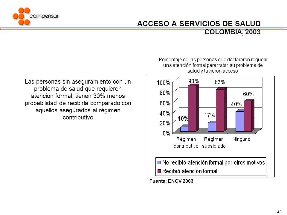 42 ACCESO A SERVICIOS DE SALUD COLOMBIA, 2003 Las personas sin aseguramiento con un problema de salud que requieren atención formal, tienen 30% menos