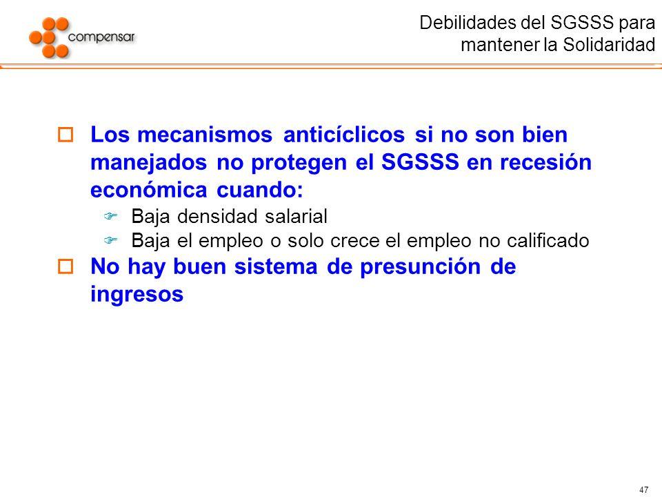 47 Debilidades del SGSSS para mantener la Solidaridad Los mecanismos anticíclicos si no son bien manejados no protegen el SGSSS en recesión económica