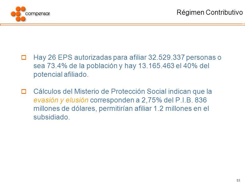 53 Régimen Contributivo Hay 26 EPS autorizadas para afiliar 32.529.337 personas o sea 73.4% de la población y hay 13.165.463 el 40% del potencial afil