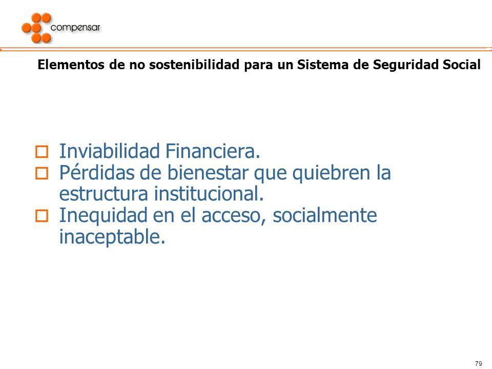 79 Elementos de no sostenibilidad para un Sistema de Seguridad Social o Inviabilidad Financiera. o Pérdidas de bienestar que quiebren la estructura in