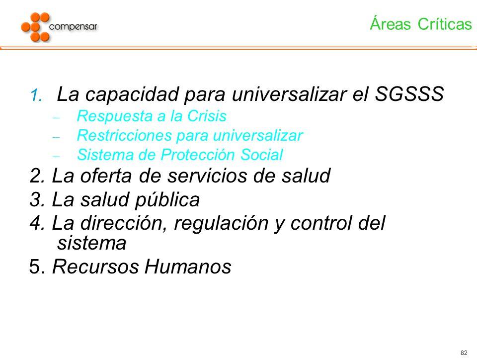 82 Áreas Críticas 1. La capacidad para universalizar el SGSSS – Respuesta a la Crisis – Restricciones para universalizar – Sistema de Protección Socia