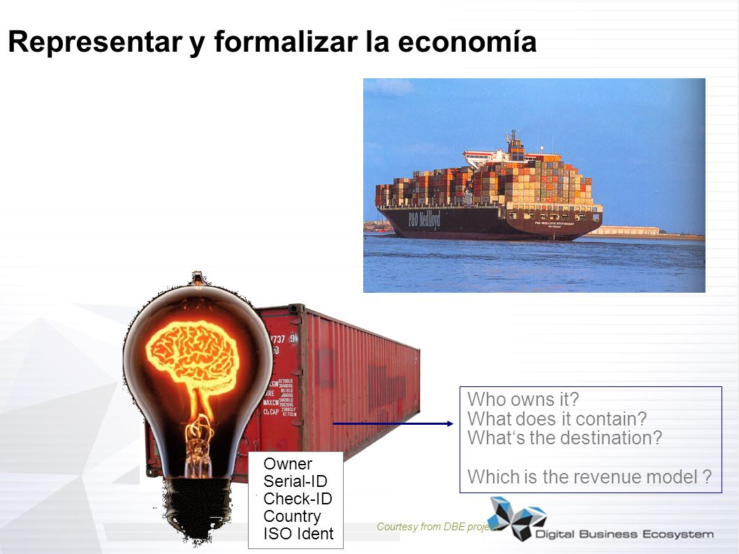 Representar y formalizar la economía Courtesy from DBE project Who owns it? What does it contain? Whats the destination? Which is the revenue model ?