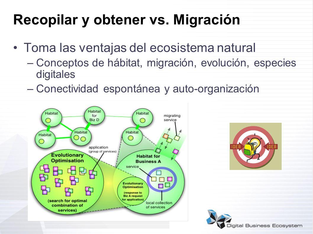 Recopilar y obtener vs. Migración Toma las ventajas del ecosistema natural –Conceptos de hábitat, migración, evolución, especies digitales –Conectivid
