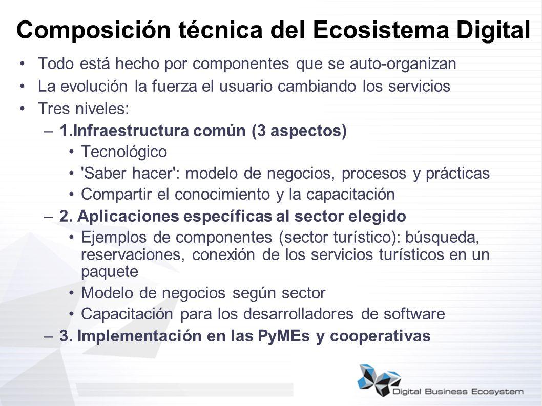Composición técnica del Ecosistema Digital Todo está hecho por componentes que se auto-organizan La evolución la fuerza el usuario cambiando los servi