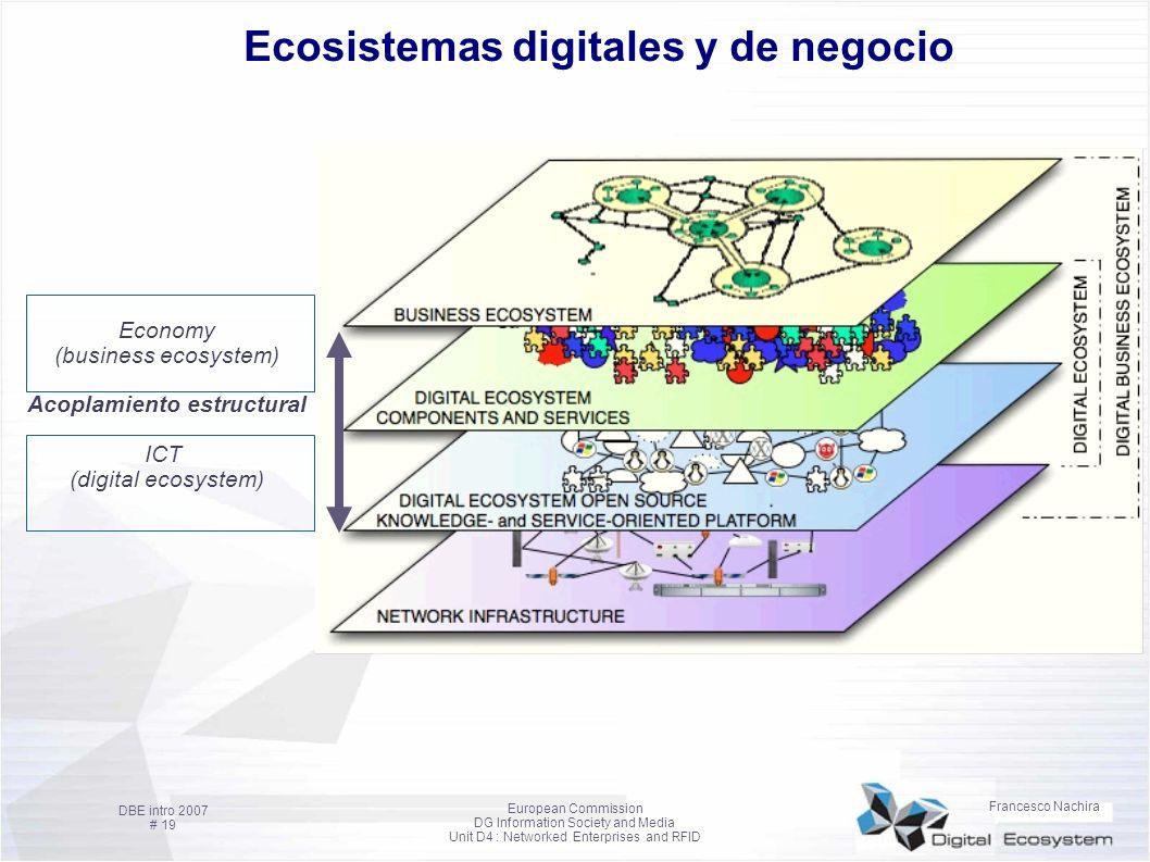 Francesco Nachira European Commission DG Information Society and Media Unit D4 : Networked Enterprises and RFID DBE intro 2007 # 19 Ecosistemas digita