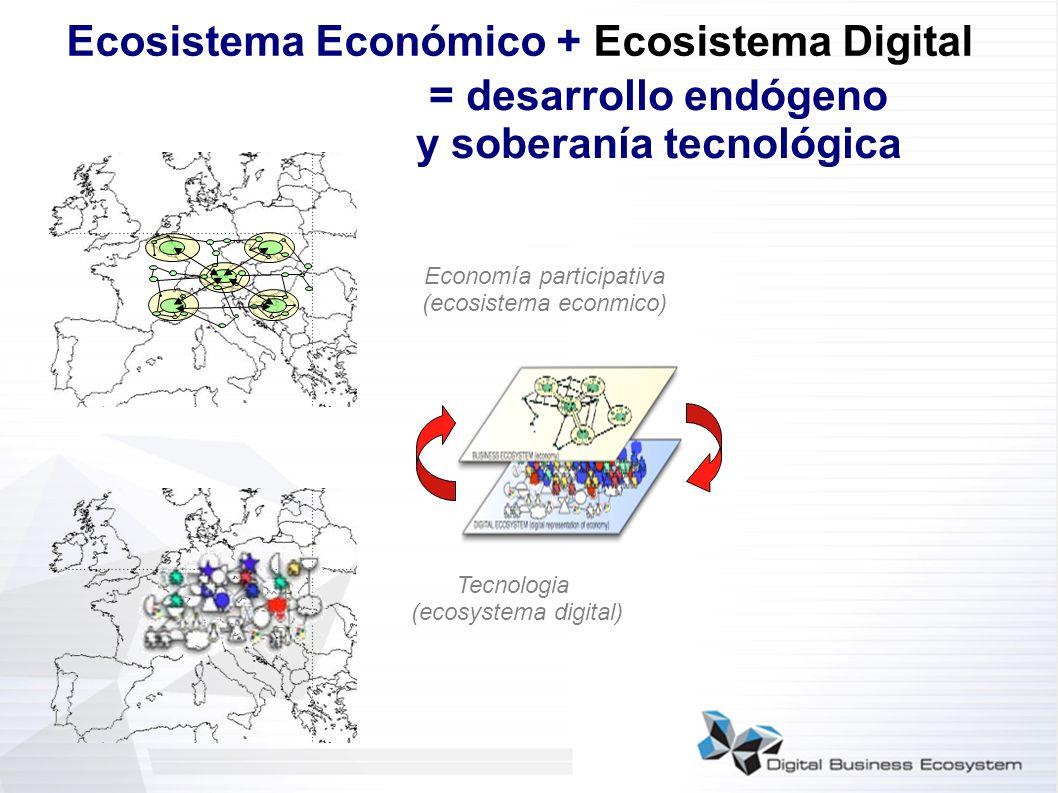 Ecosistema Económico + Ecosistema Digital Tecnologia (ecosystema digital) Economía participativa (ecosistema econmico) = desarrollo endógeno y soberan