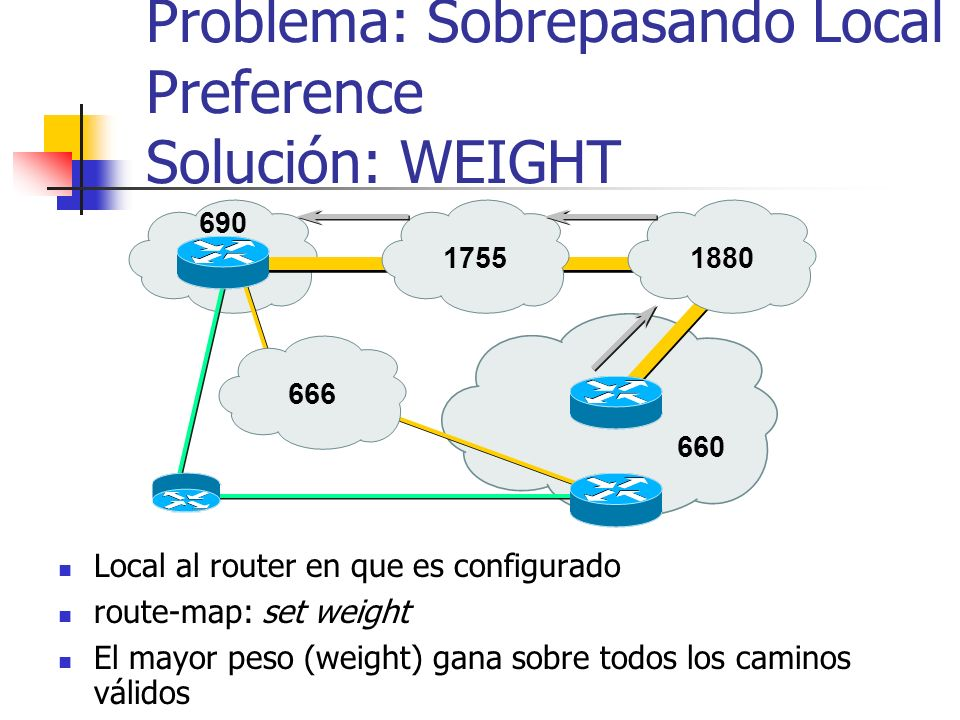 17551880 690 660 Problema: Sobrepasando As- path/MED? Solución: LOCAL PREFERENCE Atributo es local al AS mandatorio para las actualizaciones de iBGP r