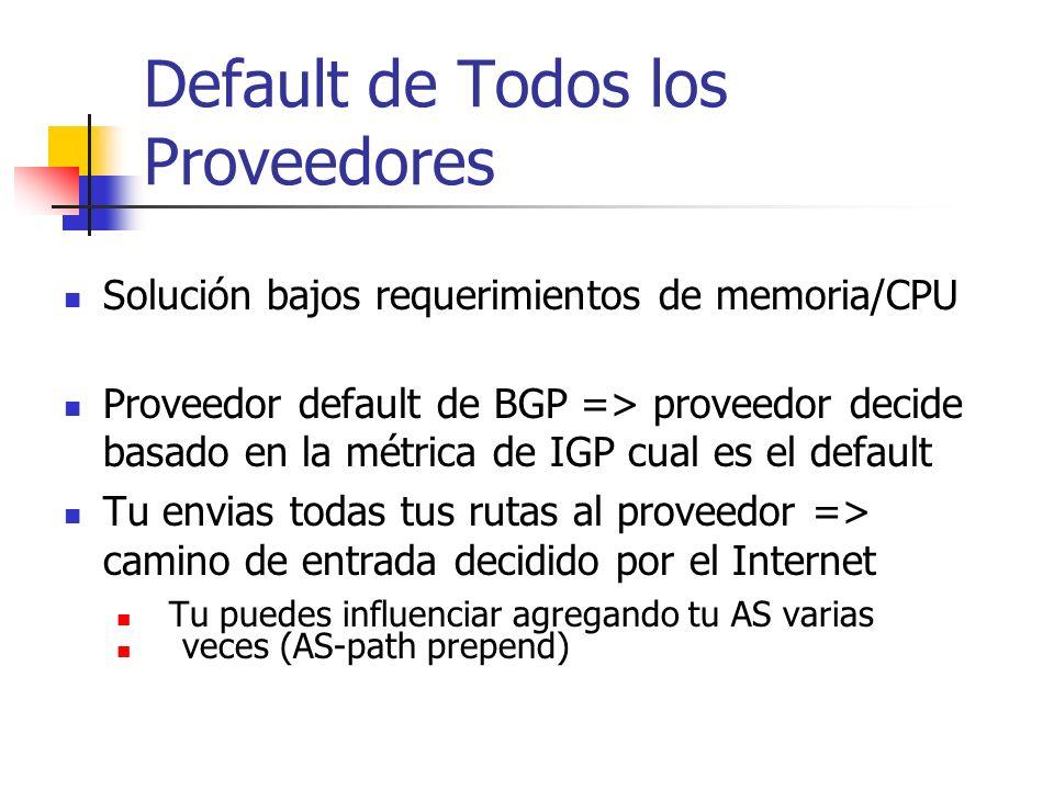 Tipos de Multihoming Tres casos comunes: Ruta Default de todos los proveedores Rutas de Clientes+default de todos Rutas completas de todos
