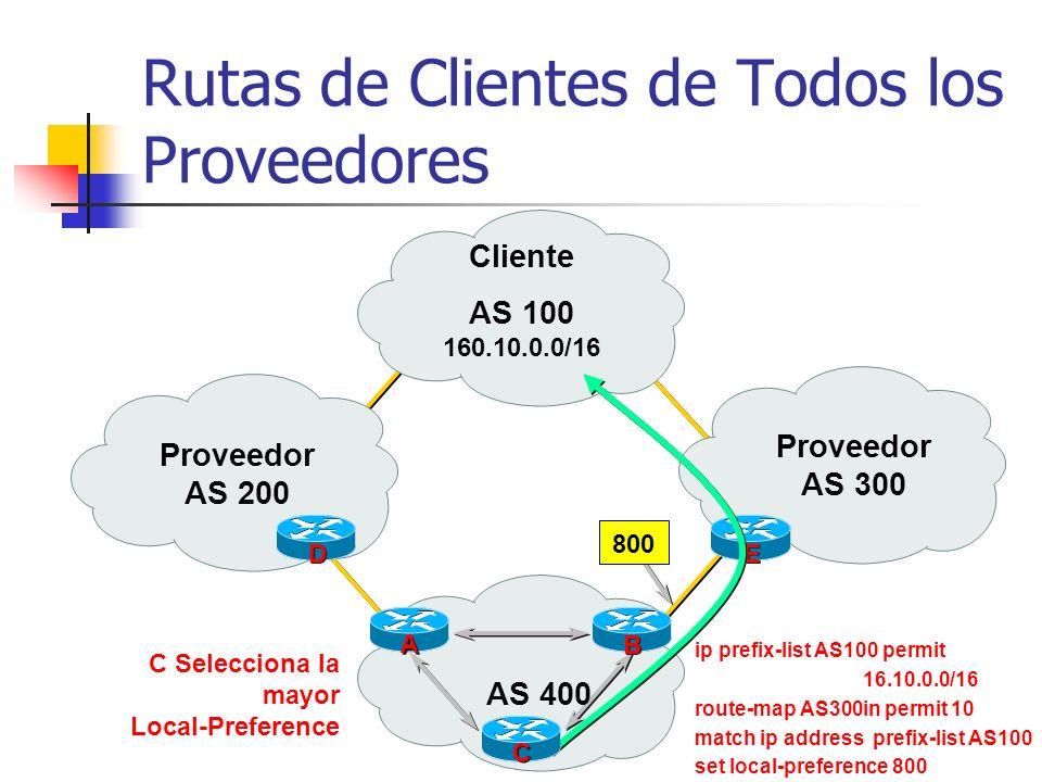 Rutas de Clientes de Todos los Proveedores AS 400 Proveedor AS 200 Cliente AS 100 160.10.0.0/16 Proveedor AS 300 E E B B A A D D C Selecciona el camin