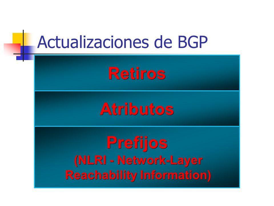 Atributos de BGP: ORIGINATOR_ID ORIGINATOR_ID Router ID del vecino iBGP qye refleja rutas del cliente RR a no clientes Sobrepasado por: bgp cluster-id x.x.x.x De uso para resolver problemas y chequear por relaciones circulares