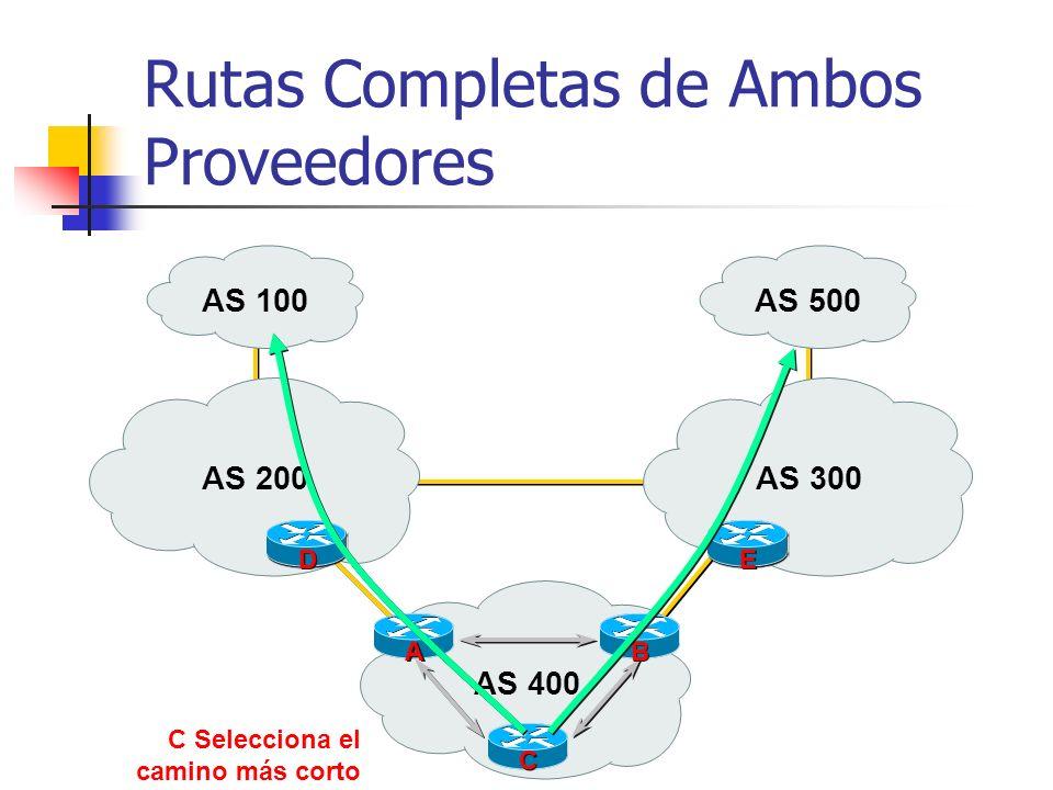 Rutas Completas de Ambos Proveedores Solución de mayores requerimientos de memoria/CPU Alcanza todos destinos basado en el mejor caminousualmente el q