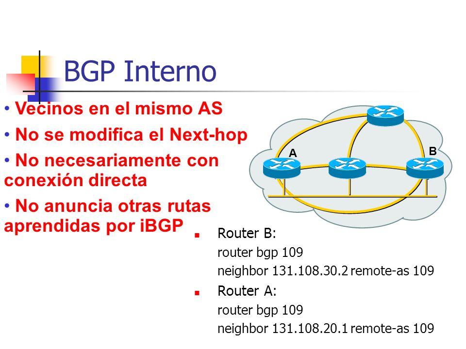 A B BGP Interno Router B: router bgp 109 neighbor 131.108.30.2 remote-as 109 Router A: router bgp 109 neighbor 131.108.20.1 remote-as 109 Vecinos en el mismo AS No se modifica el Next-hop No necesariamente con conexión directa No anuncia otras rutas aprendidas por iBGP