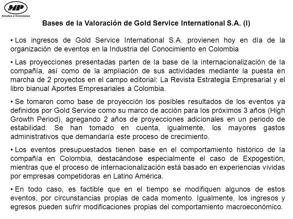 No se ha incluido en la valoración de la compañía activos intangibles tales como la base de datos empresarial que tiene Gold Service, la cual incluye registros actualizados de 7000 empresas y cerca de 20000 personas que han participado en los eventos que ha organizado durante los últimos 10 años.