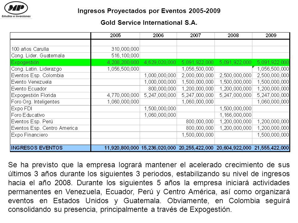 Se han previsto nuevas fuentes de ingreso a partir del año 2005.