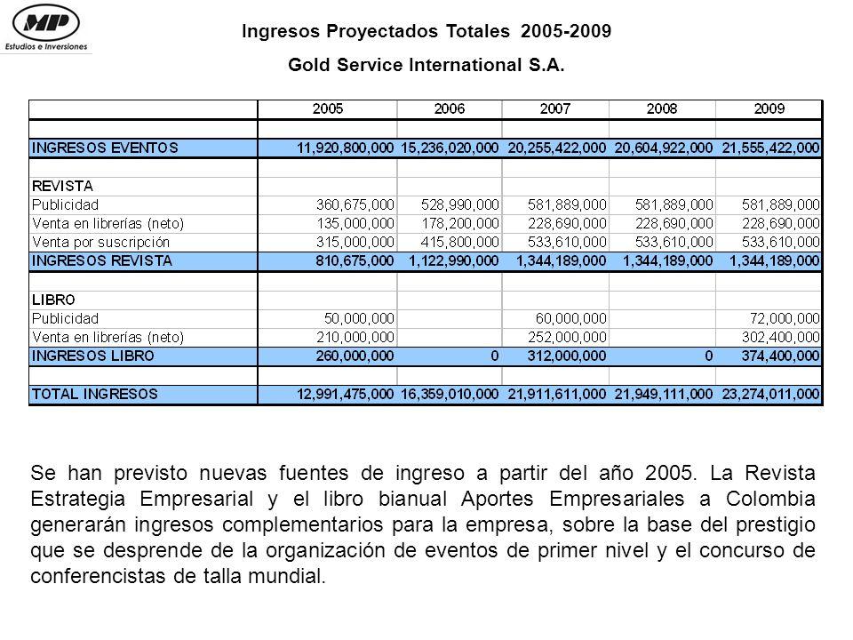 Utilidad Bruta 2005-2009 Gold Service International S.A.