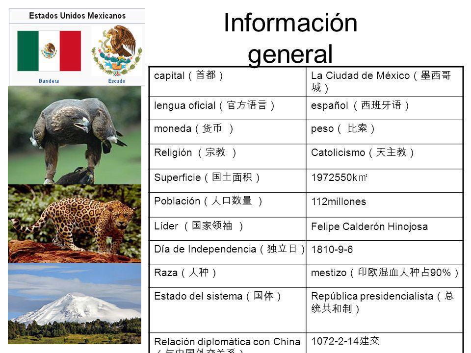 Información general capital La Ciudad de México lengua oficial español moneda peso Religión Catolicismo Superficie 1972550k Población 112millones Líde