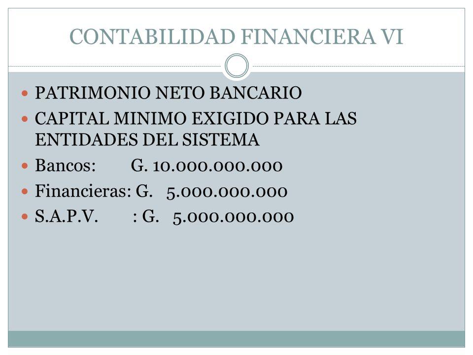 CONTABILIDAD FINANCIERA VI PATRIMONIO NETO BANCARIO CAPITAL MINIMO EXIGIDO PARA LAS ENTIDADES DEL SISTEMA Bancos: G. 10.000.000.000 Financieras: G. 5.