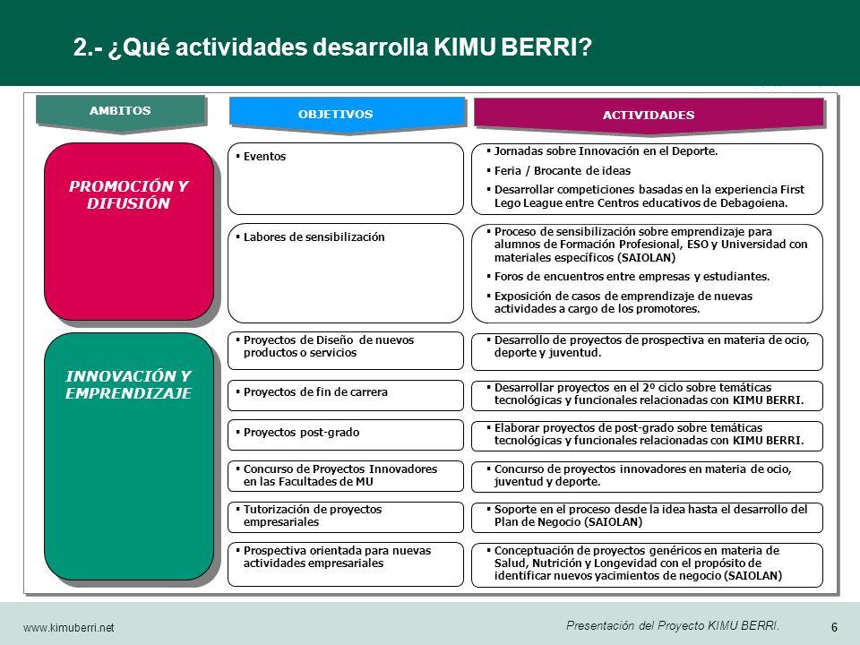 www.kimuberri.net 5 Presentación del Proyecto KIMU BERRI. KIMU BERRI aboga por desarrollar una aproximación innovadora al fenómeno del emprendizaje ju