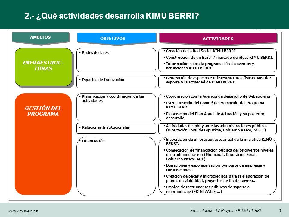 www.kimuberri.net 6 Presentación del Proyecto KIMU BERRI. PROMOCIÓN Y DIFUSIÓN AMBITOS OBJETIVOS ACTIVIDADES Jornadas sobre Innovación en el Deporte.