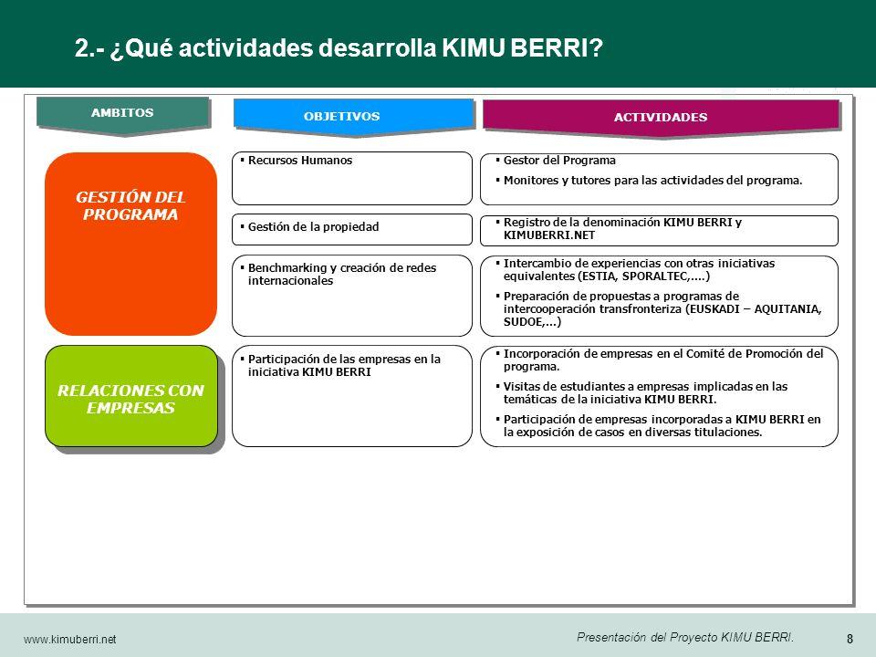 www.kimuberri.net 7 Presentación del Proyecto KIMU BERRI. INFRAESTRUC- TURAS AMBITOS OBJETIVOS ACTIVIDADES Creación de la Red Social KIMU BERRI Constr