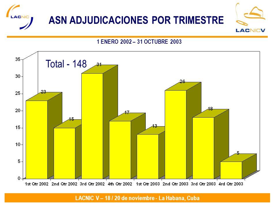 LACNIC V – 18 / 20 de noviembre - La Habana, Cuba Total - 148 ASN ADJUDICACIONES POR TRIMESTRE 1 ENERO 2002 – 31 OCTUBRE 2003