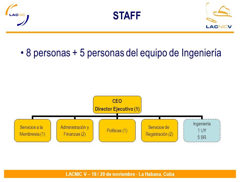 LACNIC V – 18 / 20 de noviembre - La Habana, Cuba STAFF 8 personas + 5 personas del equipo de Ingeniería CEO Director Ejecutivo (1) Servicios a la Mem