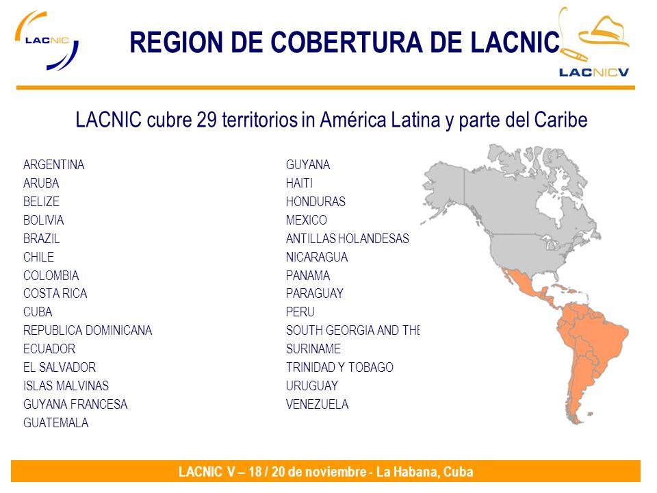 LACNIC V – 18 / 20 de noviembre - La Habana, Cuba REGION DE COBERTURA DE LACNIC ARGENTINAGUYANA ARUBA HAITI BELIZE HONDURAS BOLIVIA MEXICO BRAZIL ANTI