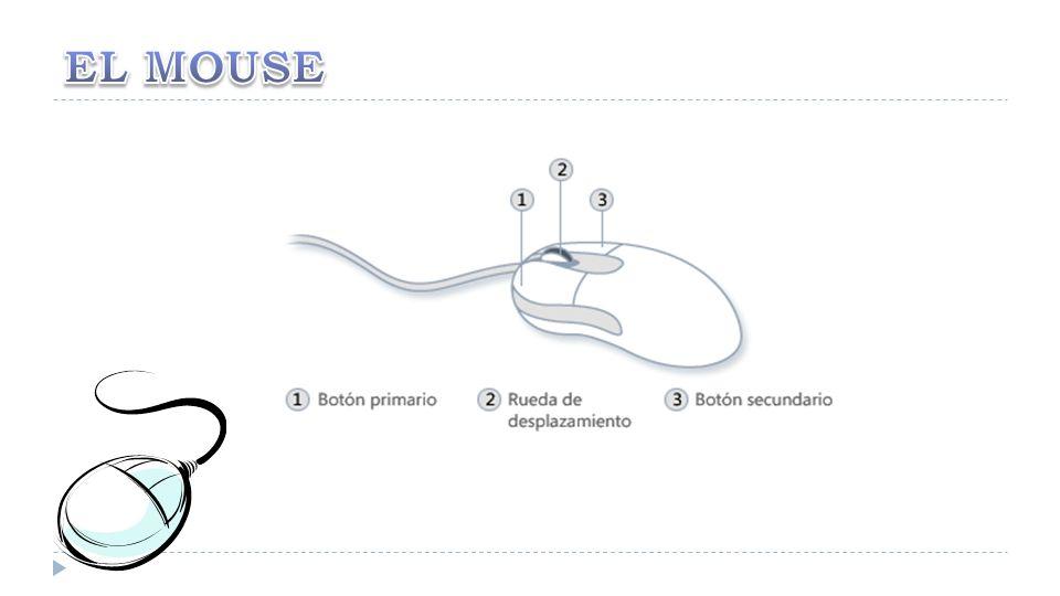 TIPOS DE MOUSES. Mouse Mecánico. Mouse Óptico. Mouse con TrackBall.
