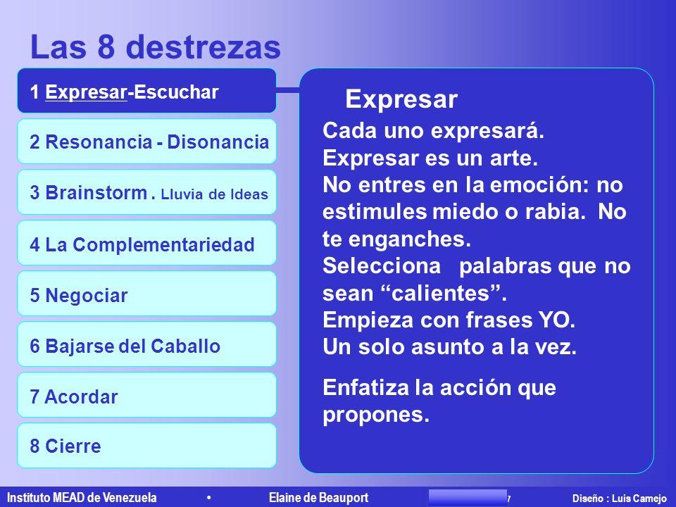 Las 8 destrezas Instituto MEAD de Venezuela Elaine de Beauport Actualizado Enero 2007 Diseño : Luis Camejo 1 Expresar-Escuchar 2 Resonancia - Disonanc
