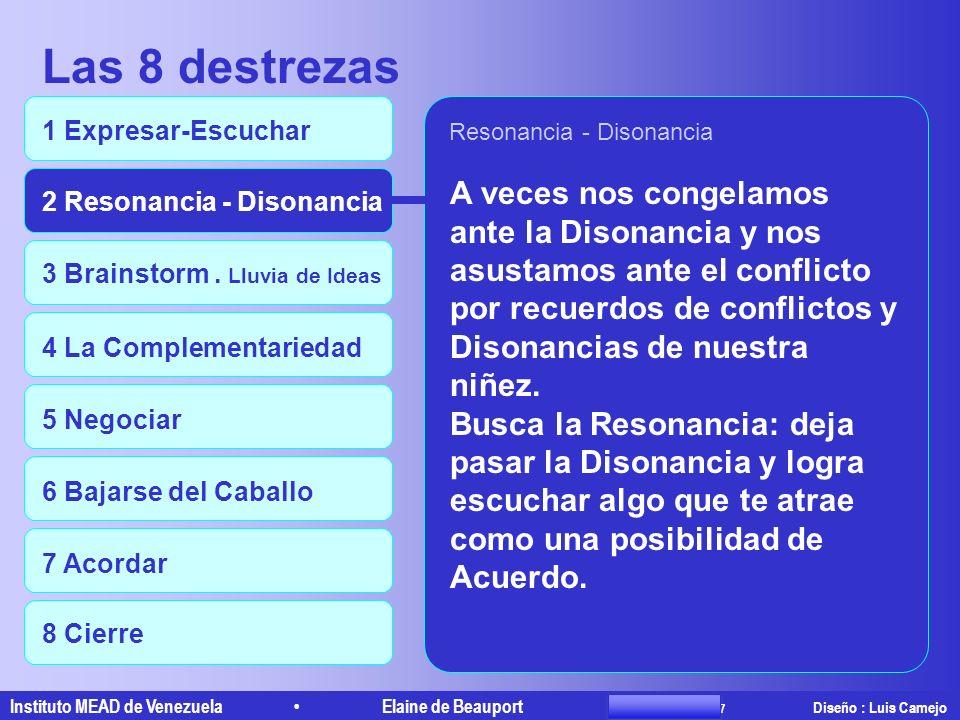 Las 8 destrezas Instituto MEAD de Venezuela Elaine de Beauport Actualizado Enero 2007 Diseño : Luis Camejo 1 Expresar-Escuchar 2 Resonancia - Disonancia 3 Brainstorm.