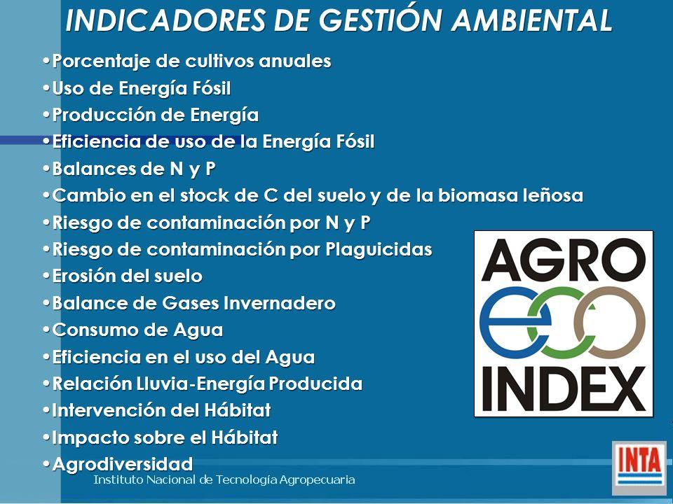 INDICADORES DE GESTIÓN AMBIENTAL Porcentaje de cultivos anuales Uso de Energía Fósil Producción de Energía Eficiencia de uso de la Energía Fósil Balan