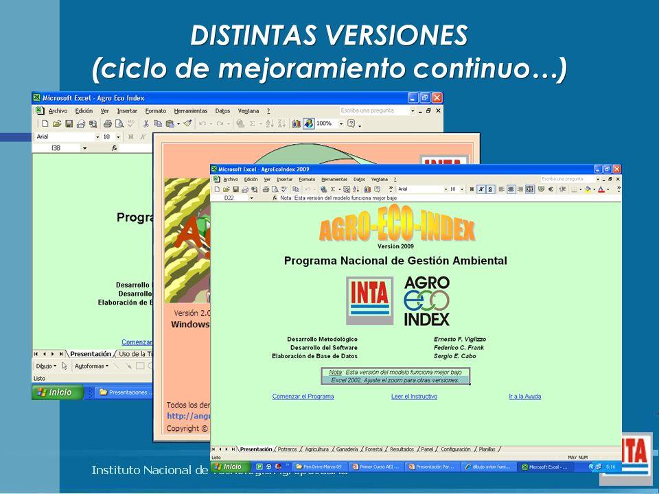 DISTINTAS VERSIONES (ciclo de mejoramiento continuo…) DISTINTAS VERSIONES (ciclo de mejoramiento continuo…)