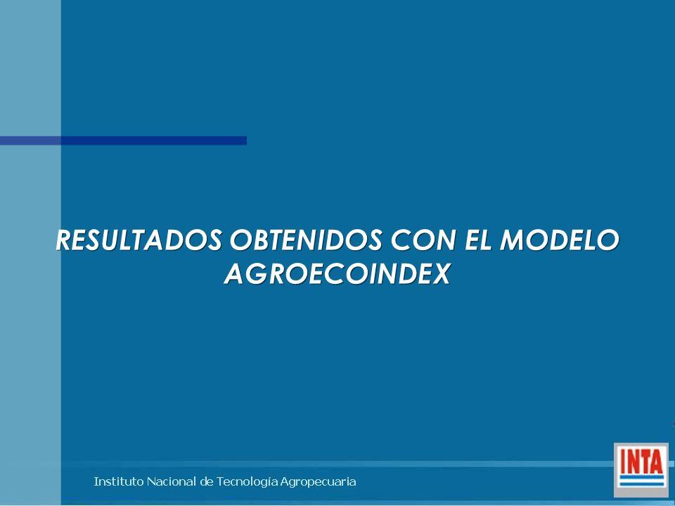 RESULTADOS OBTENIDOS CON EL MODELO AGROECOINDEX RESULTADOS OBTENIDOS CON EL MODELO AGROECOINDEX