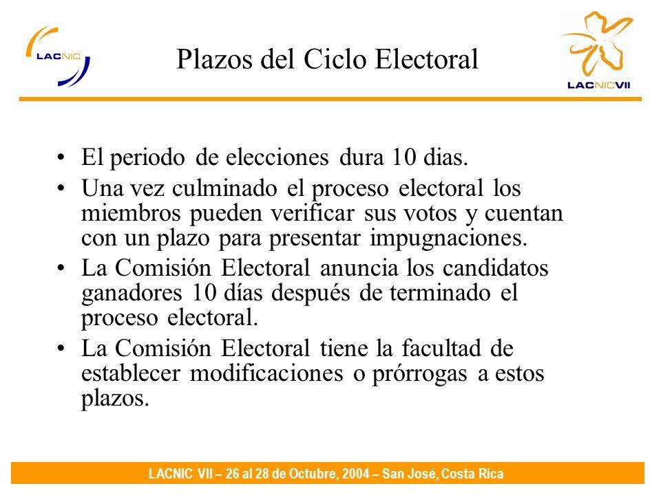 LACNIC VII – 26 al 28 de Octubre, 2004 – San José, Costa Rica Plazos del Ciclo Electoral El periodo de elecciones dura 10 dias.