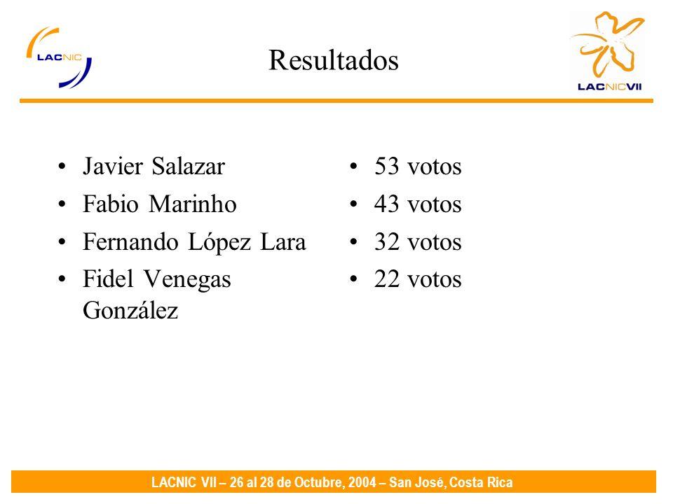 LACNIC VII – 26 al 28 de Octubre, 2004 – San José, Costa Rica Resultados Javier Salazar Fabio Marinho Fernando López Lara Fidel Venegas González 53 votos 43 votos 32 votos 22 votos