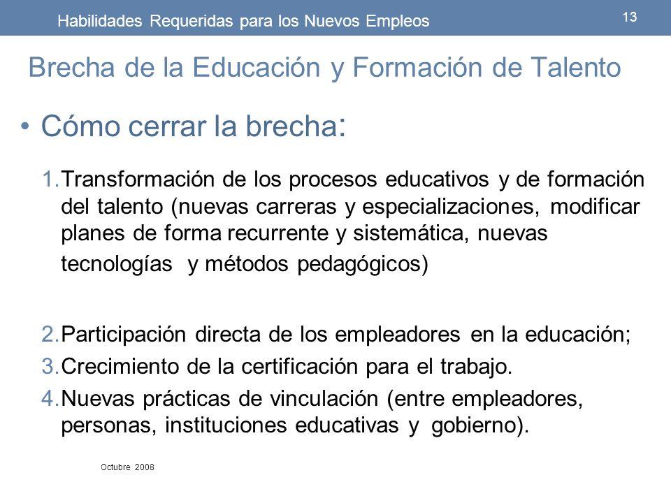 Brecha de la Educación y Formación de Talento Cómo cerrar la brecha : 1.Transformación de los procesos educativos y de formación del talento (nuevas carreras y especializaciones, modificar planes de forma recurrente y sistemática, nuevas tecnologías y métodos pedagógicos) 2.Participación directa de los empleadores en la educación; 3.Crecimiento de la certificación para el trabajo.