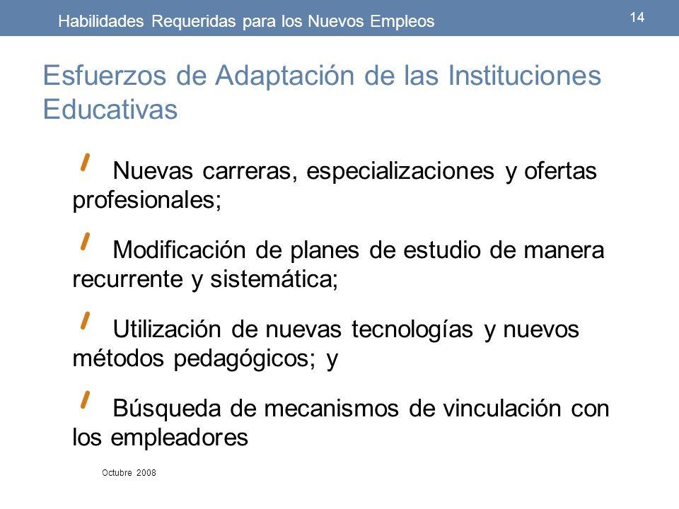 Esfuerzos de Adaptación de las Instituciones Educativas Nuevas carreras, especializaciones y ofertas profesionales; Modificación de planes de estudio