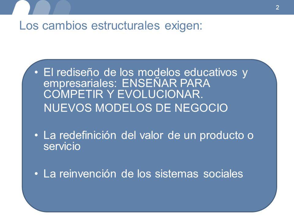 Los cambios estructurales exigen: 2 El rediseño de los modelos educativos y empresariales: ENSEÑAR PARA COMPETIR Y EVOLUCIONAR. NUEVOS MODELOS DE NEGO