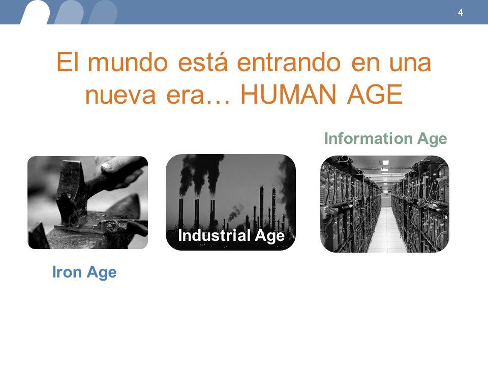 El mundo está entrando en una nueva era… HUMAN AGE 4 Iron Age Industrial Age Information Age