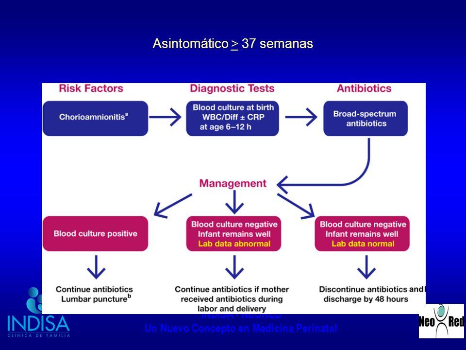INDISA - NEORED Un Nuevo Concepto en Medicina Perinatal Asintomático > 37 semanas