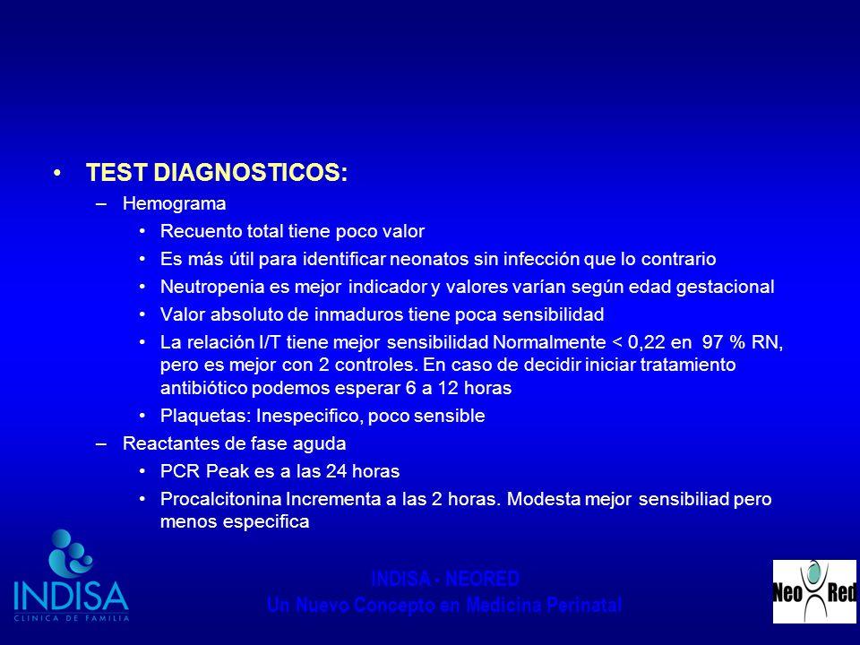 INDISA - NEORED Un Nuevo Concepto en Medicina Perinatal TEST DIAGNOSTICOS: –Hemograma Recuento total tiene poco valor Es más útil para identificar neo