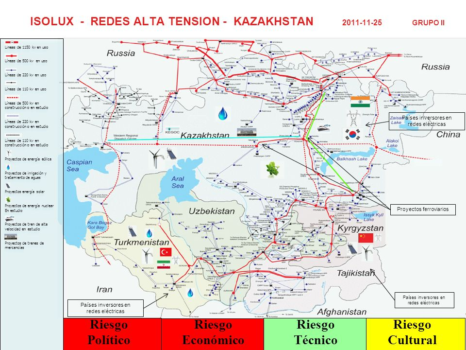 ISOLUX - REDES ALTA TENSION - KAZAKHSTAN 2011-11-25 GRUPO II Países inversores en redes eléctricas Países inversores en redes eléctricas Países invers
