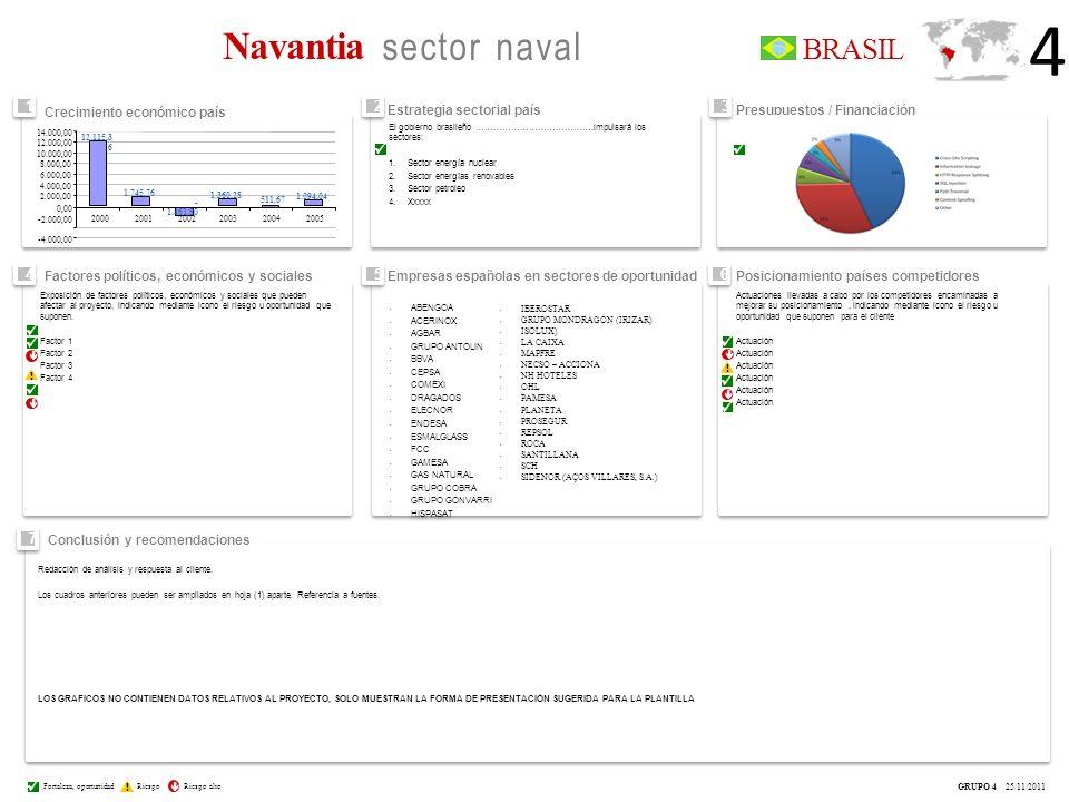 Redacción de análisis y respuesta al cliente. Los cuadros anteriores pueden ser ampliados en hoja (1) aparte. Referencia a fuentes. LOS GRAFICOS NO CO