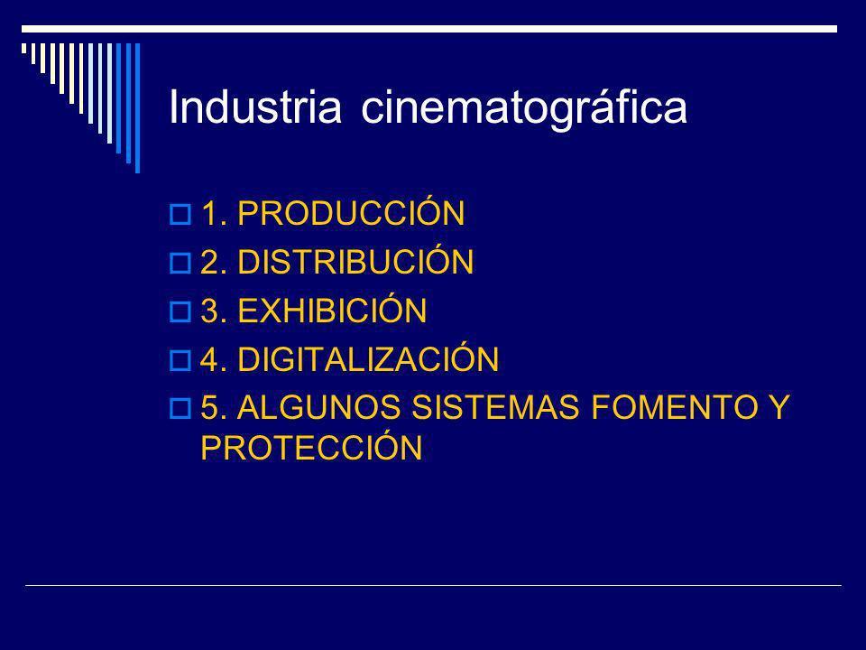 Industria cinematográfica 1. PRODUCCIÓN 2. DISTRIBUCIÓN 3. EXHIBICIÓN 4. DIGITALIZACIÓN 5. ALGUNOS SISTEMAS FOMENTO Y PROTECCIÓN