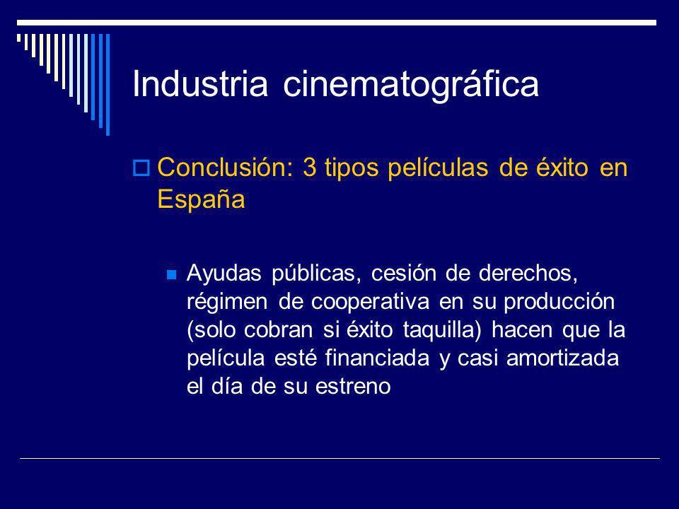 Industria cinematográfica Conclusión: 3 tipos películas de éxito en España Ayudas públicas, cesión de derechos, régimen de cooperativa en su producció