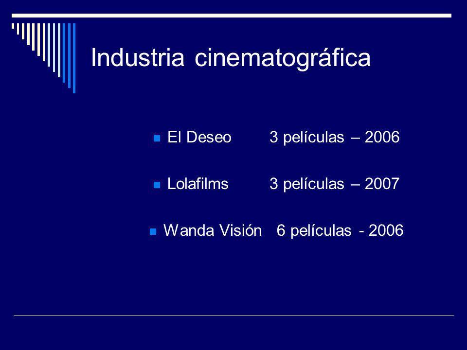 El Deseo3 películas – 2006 Lolafilms3 películas – 2007 Wanda Visión 6 películas - 2006